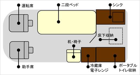hk_layout_03